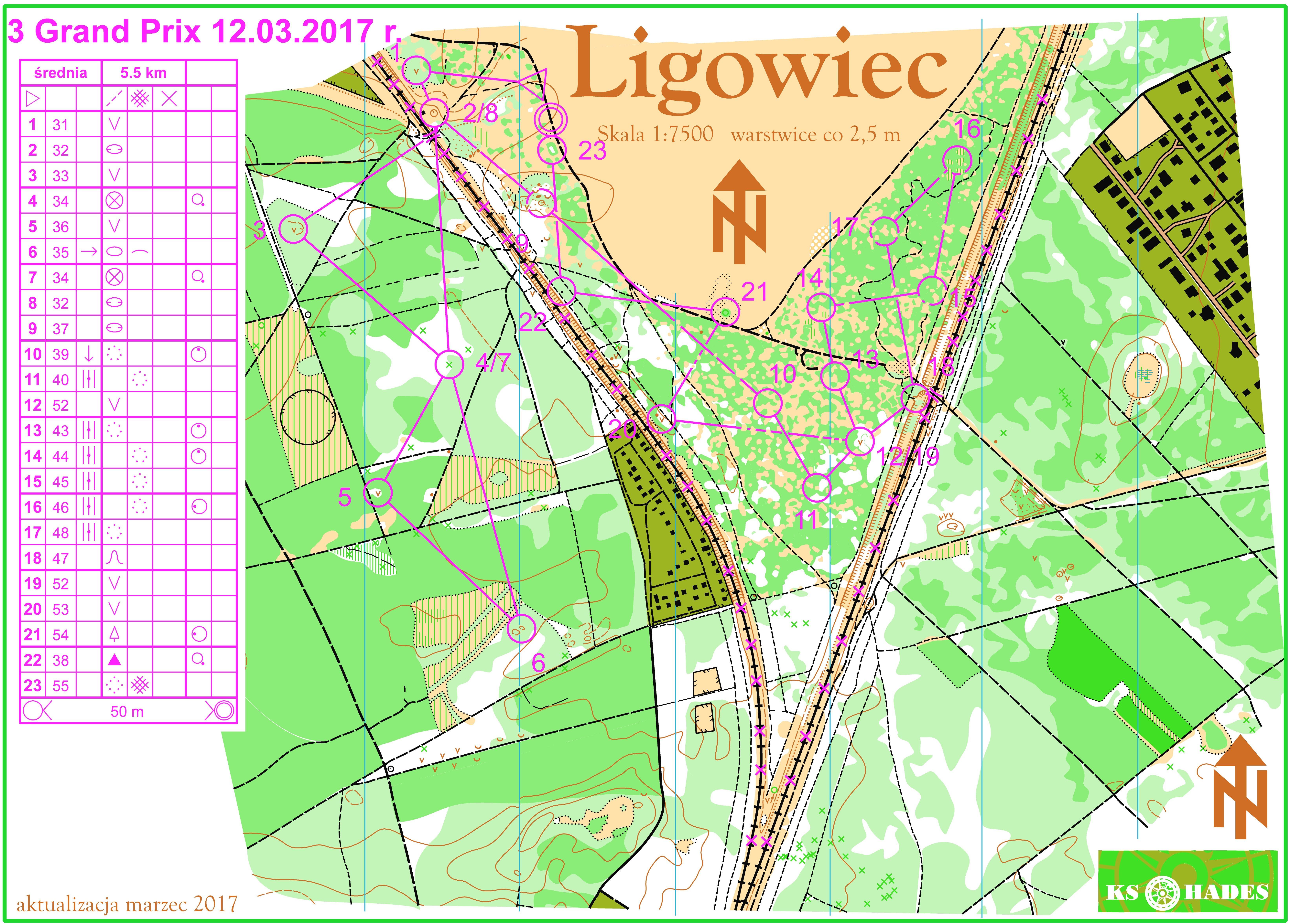 3_GP_Ligowiec_2017_trasy.średnia